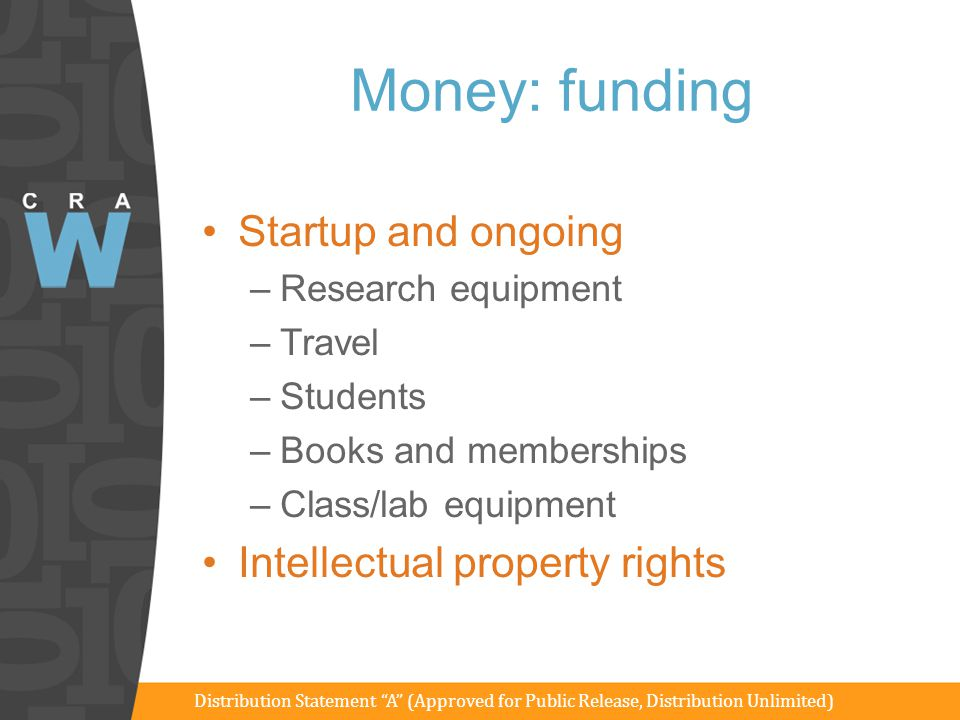 Money: funding Startup and ongoing Intellectual property rights