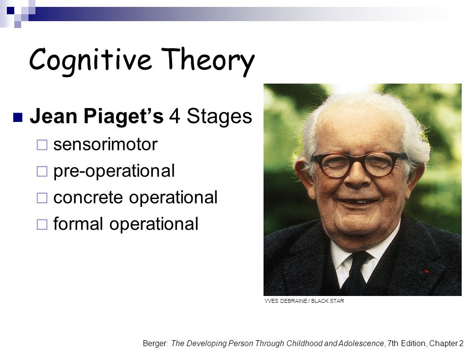 Cognitive Theory Jean Piaget's 4 Stages sensorimotor pre-operational