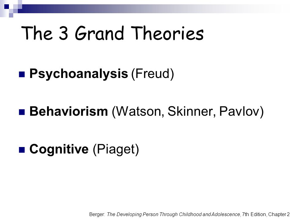 The 3 Grand Theories Psychoanalysis (Freud)