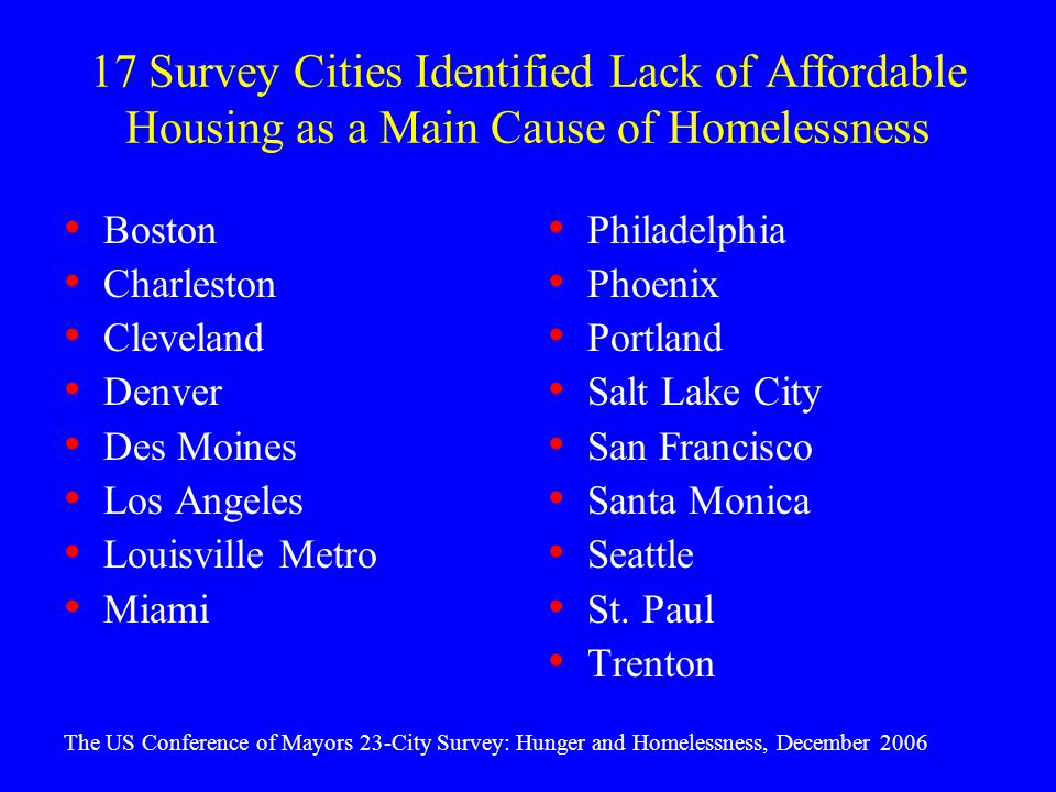 17 Survey Cities Identified Lack of Affordable Housing as a Main Cause of Homelessness