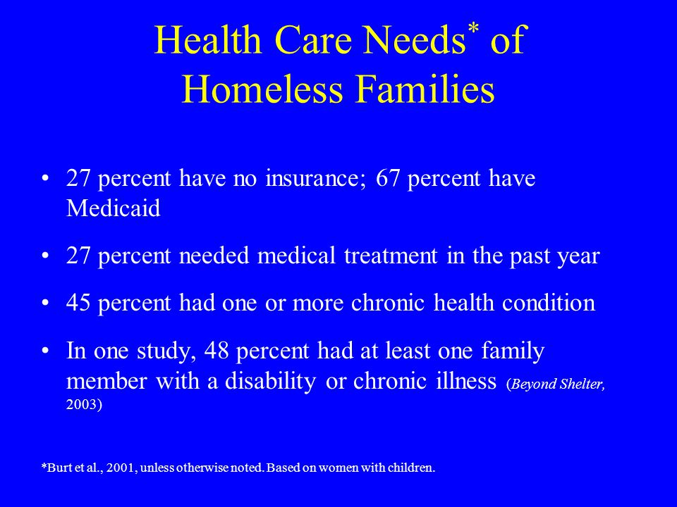 Health Care Needs* of Homeless Families