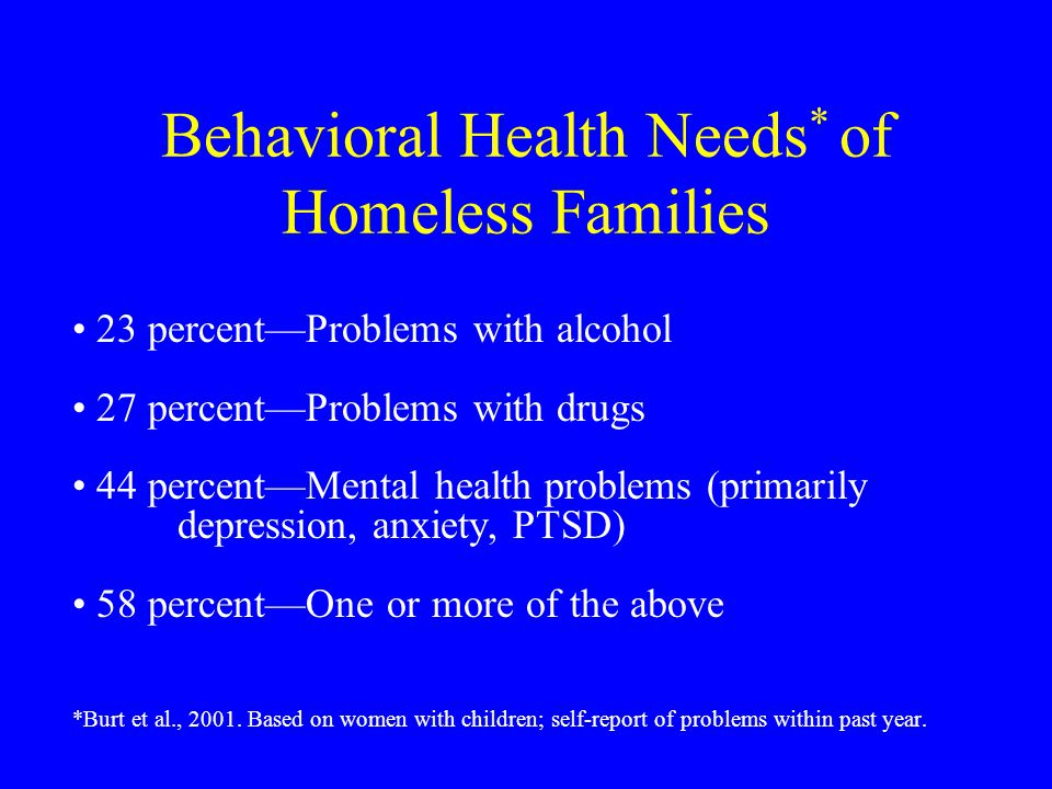 Behavioral Health Needs* of Homeless Families