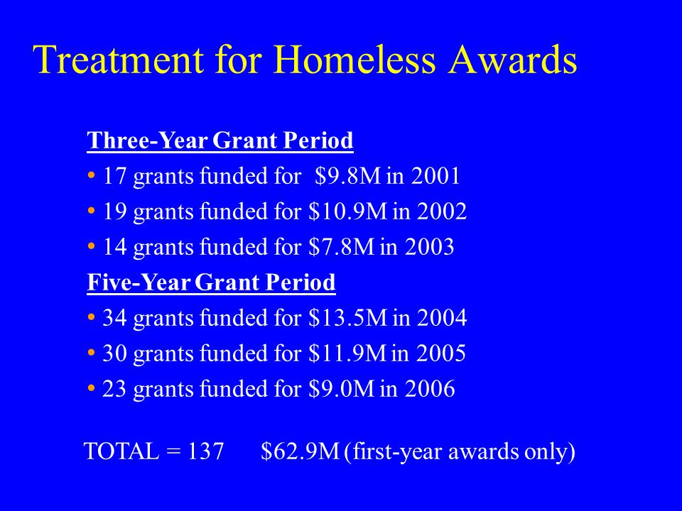 Treatment for Homeless Awards
