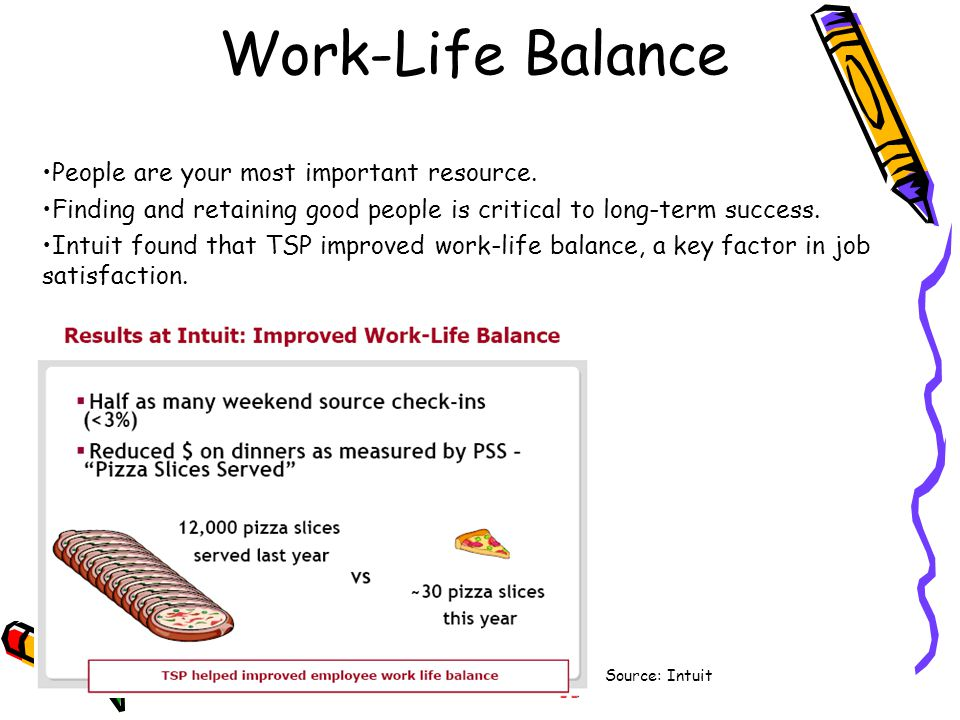 Work-Life Balance People are your most important resource.