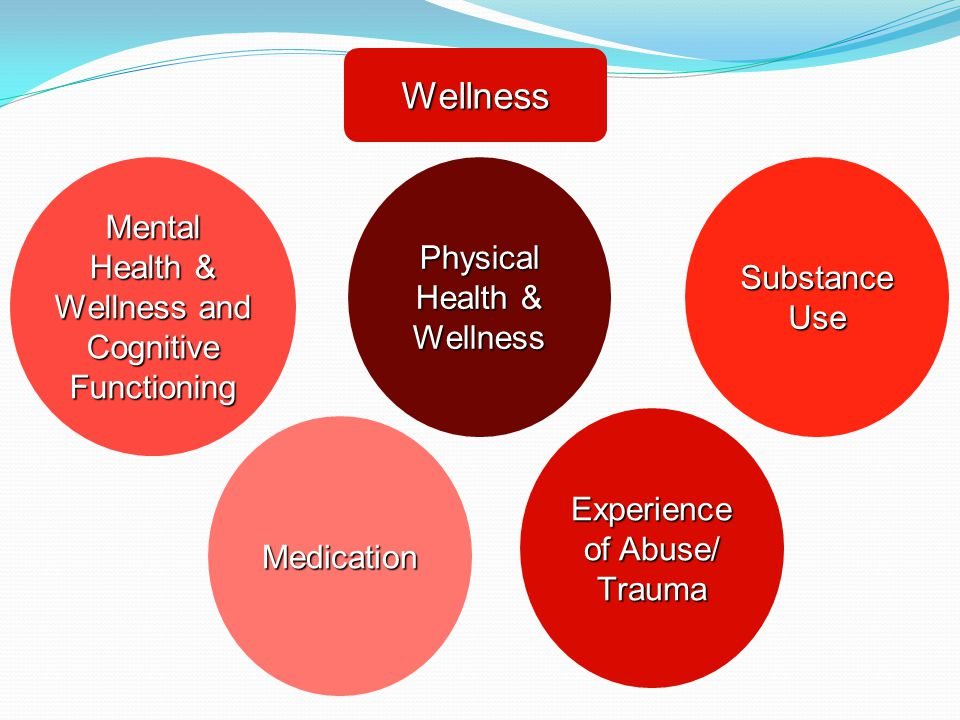 Wellness Mental Health & Wellness and Cognitive Functioning