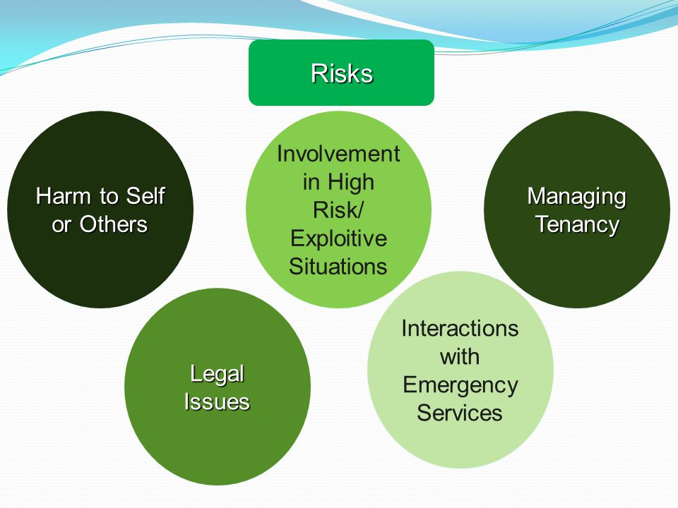 Risks Harm to Self or Others