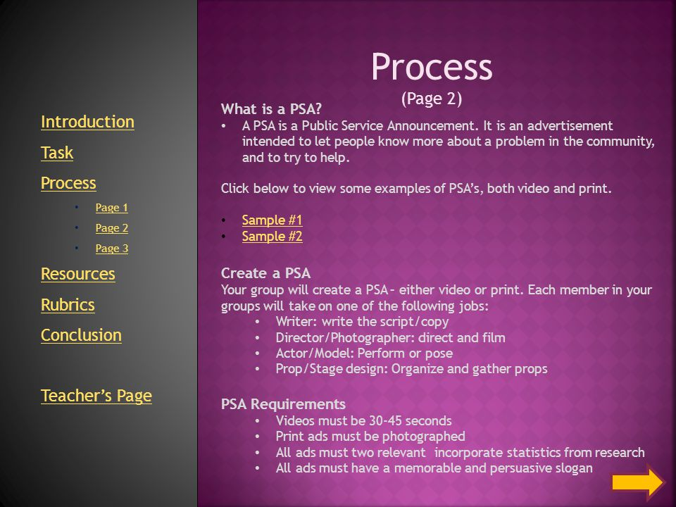 Process (Page 2) Introduction Task Process Resources Rubrics