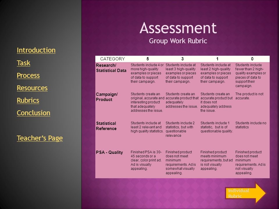 Assessment Group Work Rubric Introduction Task Process Resources