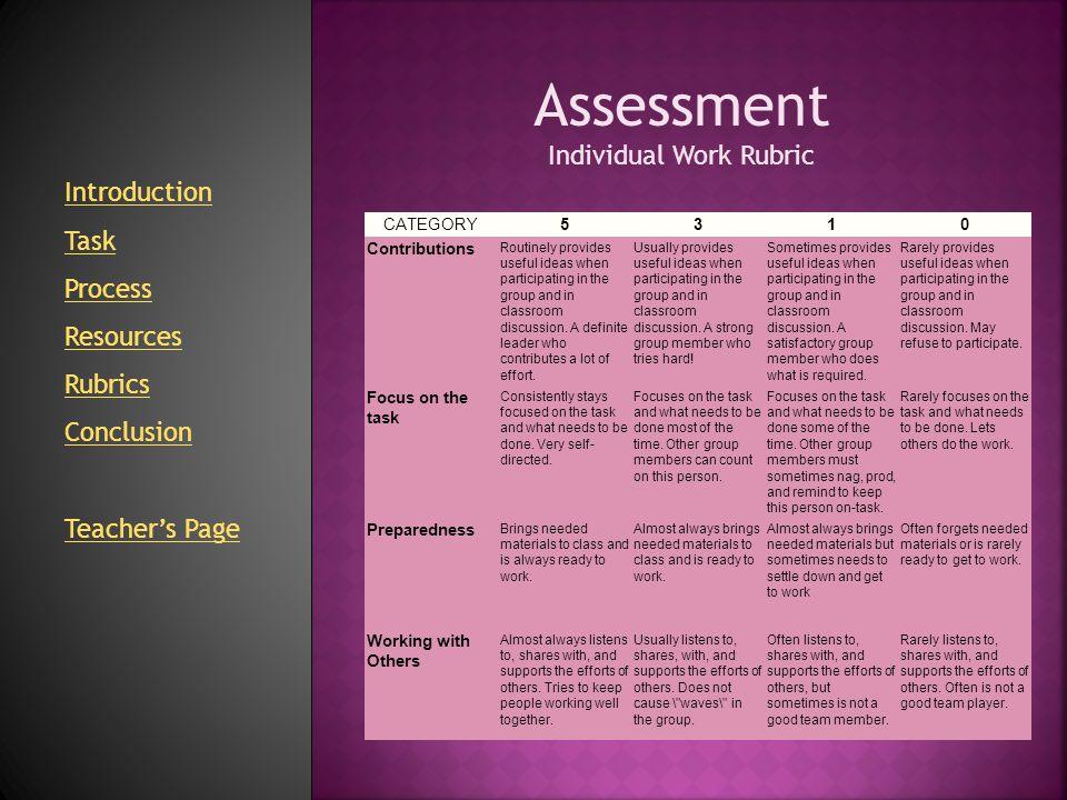 Individual Work Rubric