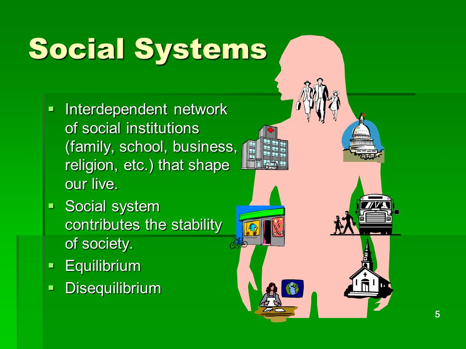 Social Systems Interdependent network of social institutions (family, school, business, religion, etc.) that shape our live.