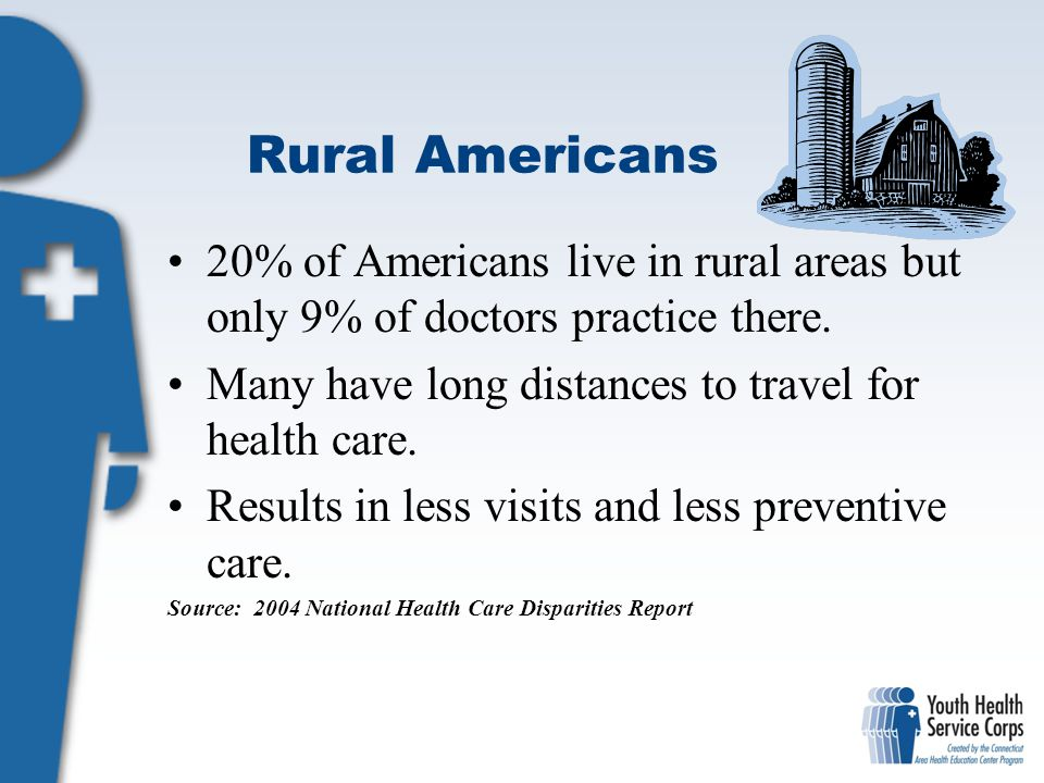 Rural Americans 20% of Americans live in rural areas but only 9% of doctors practice there. Many have long distances to travel for health care.