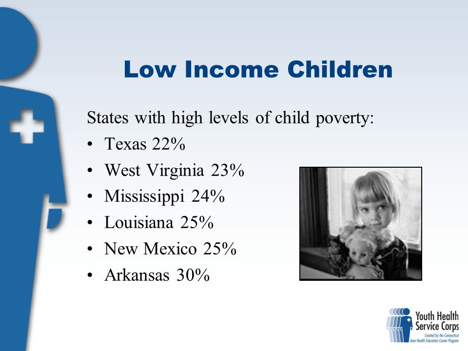 Low Income Children States with high levels of child poverty: