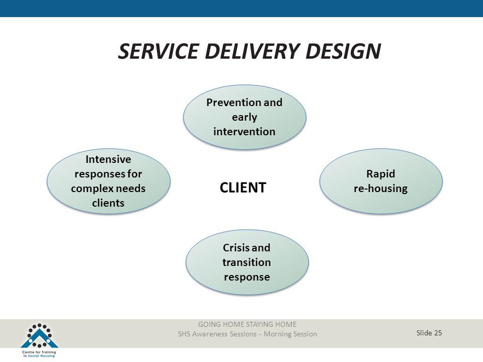 SERVICE DELIVERY DESIGN