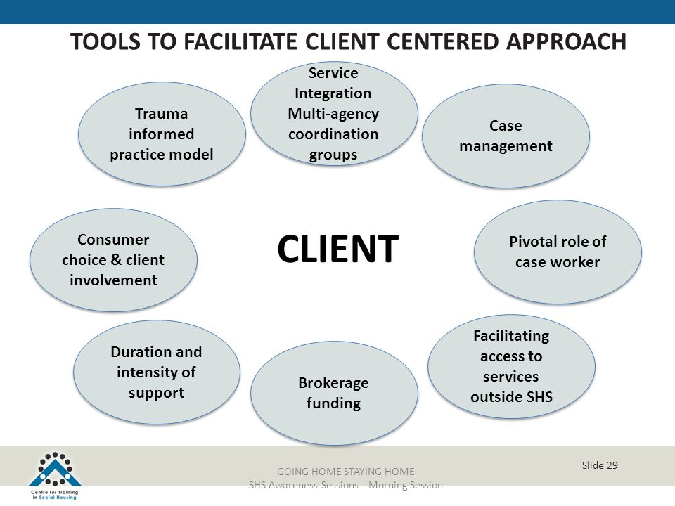 TOOLS TO FACILITATE CLIENT CENTERED APPROACH