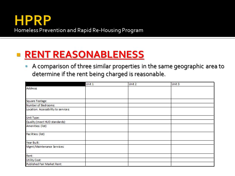 HPRP RENT REASONABLENESS