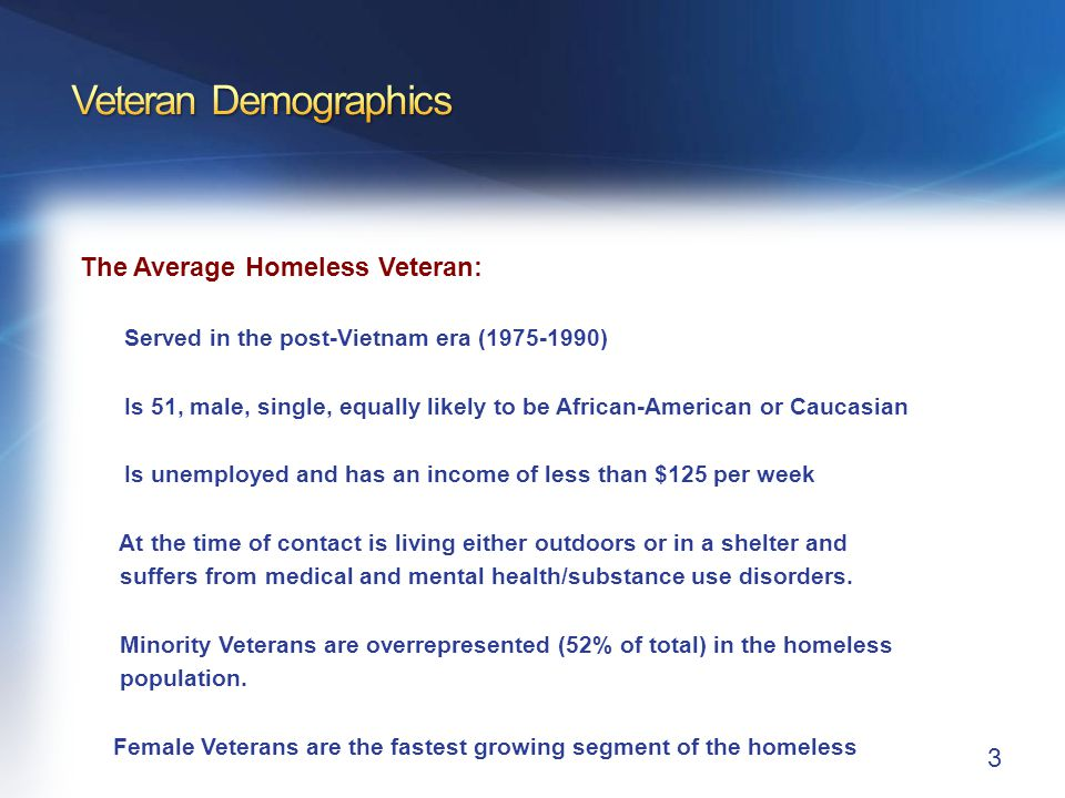 OEF/OIF Homeless Vets (Actual and at Risk) FY2010
