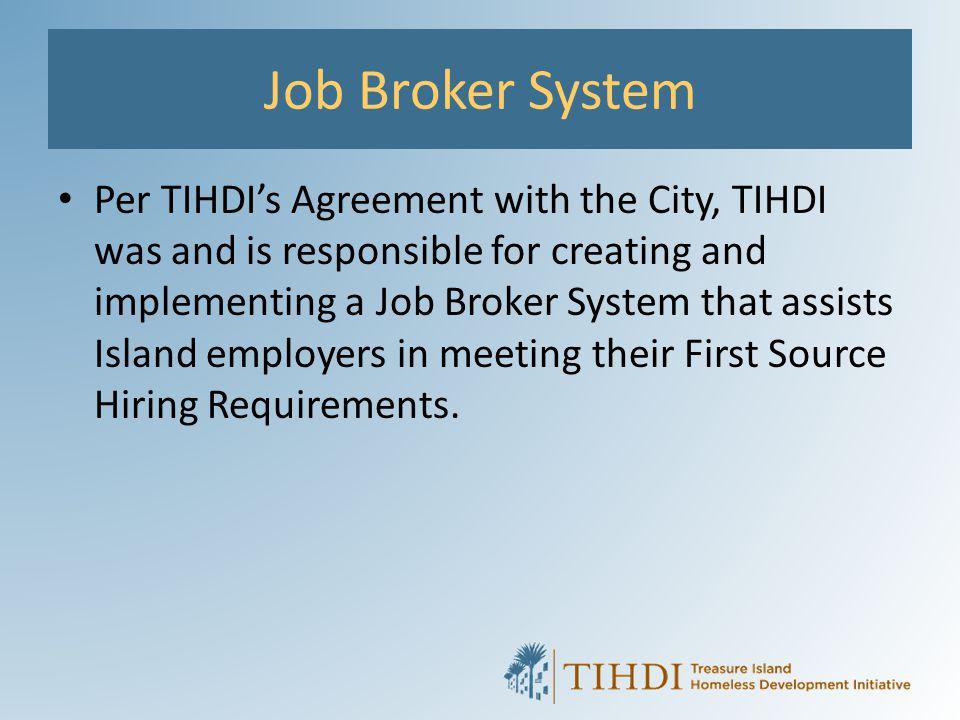Job Broker System