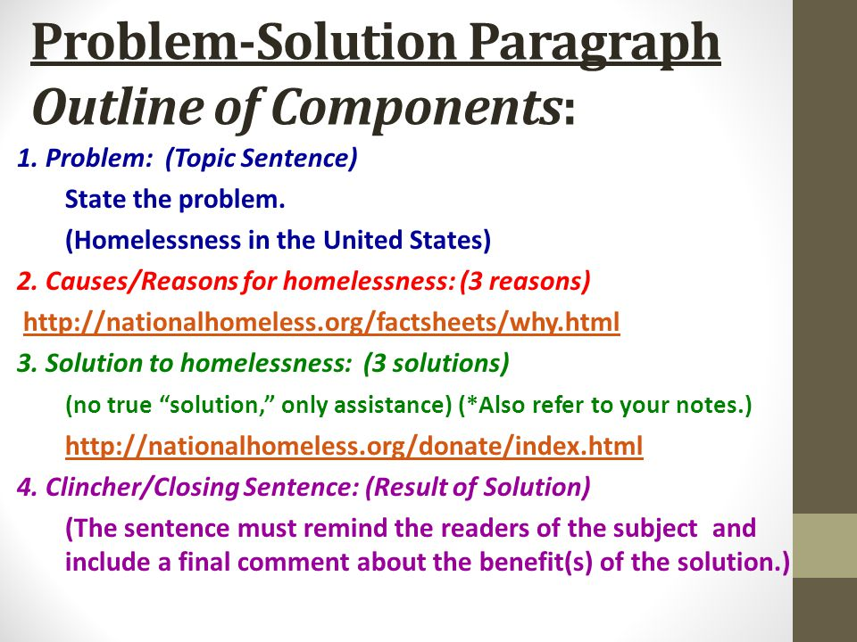 Problem-Solution Paragraph Outline of Components: