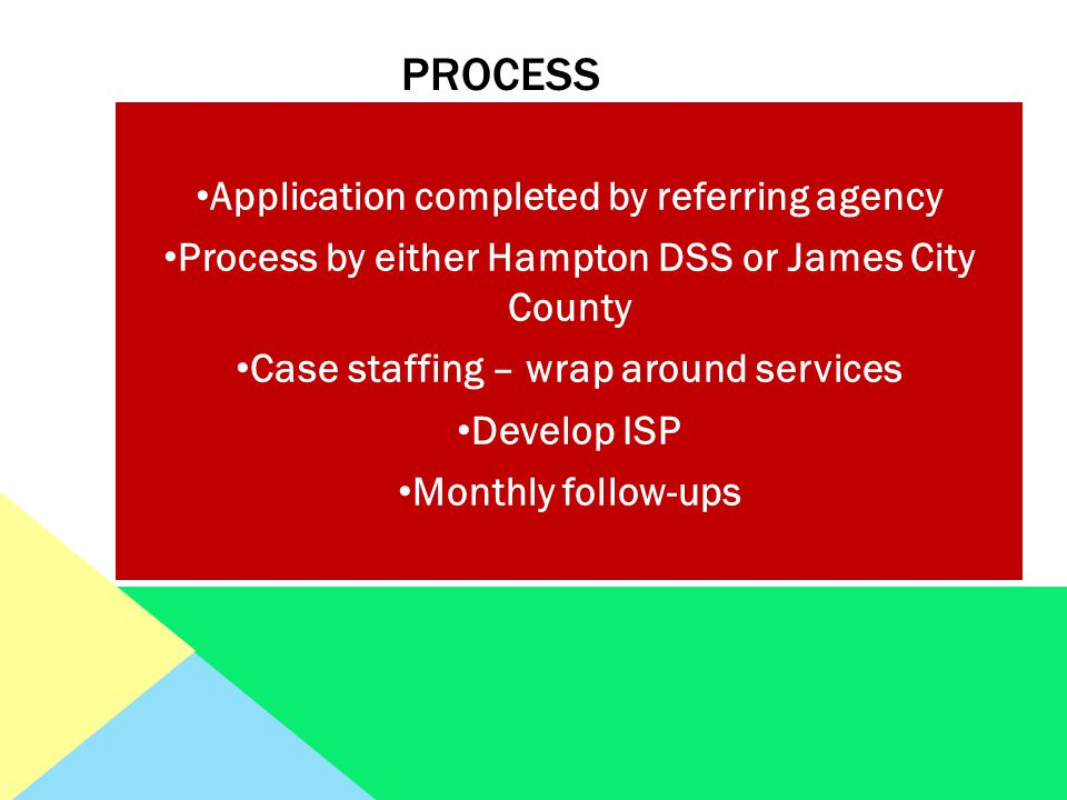 pROCESS Application completed by referring agency