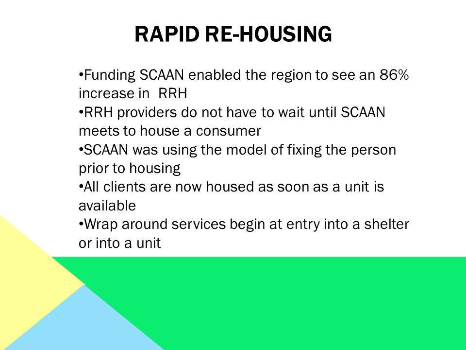 Rapid Re-housing Funding SCAAN enabled the region to see an 86% increase in RRH.