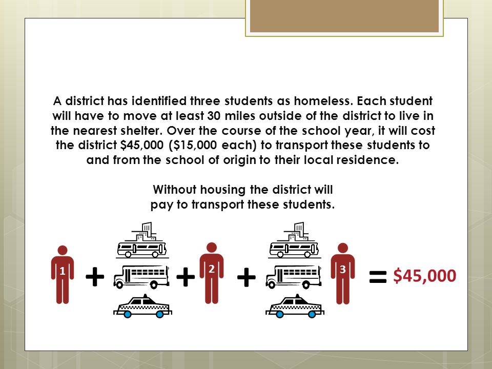 A district has identified three students as homeless