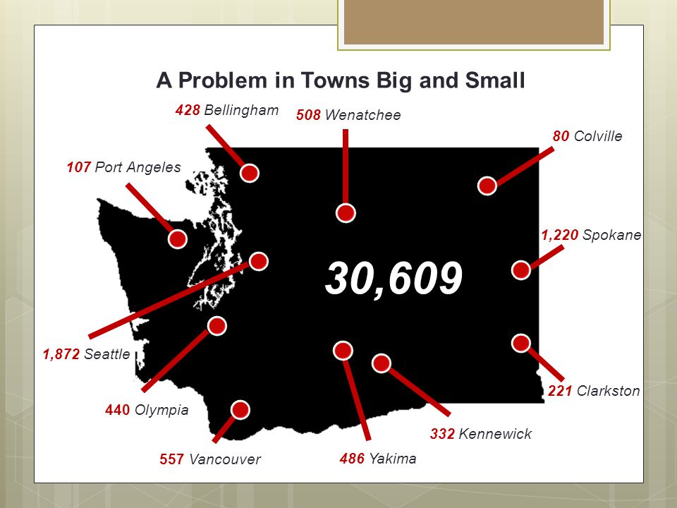 A Problem in Towns Big and Small