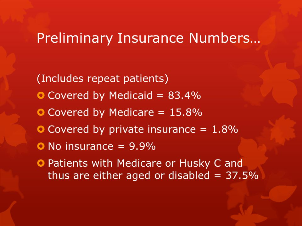 Preliminary Insurance Numbers…