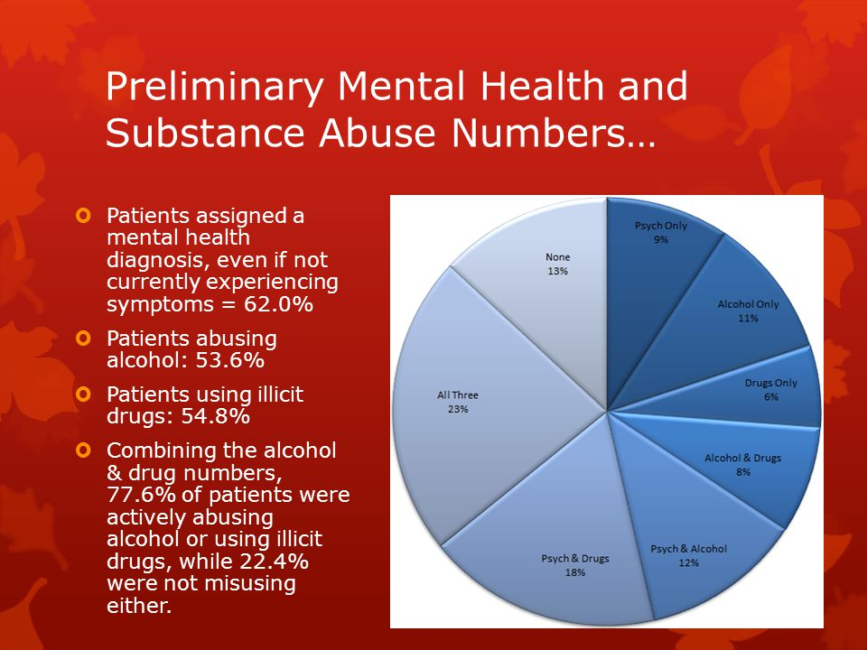 Preliminary Mental Health and Substance Abuse Numbers…