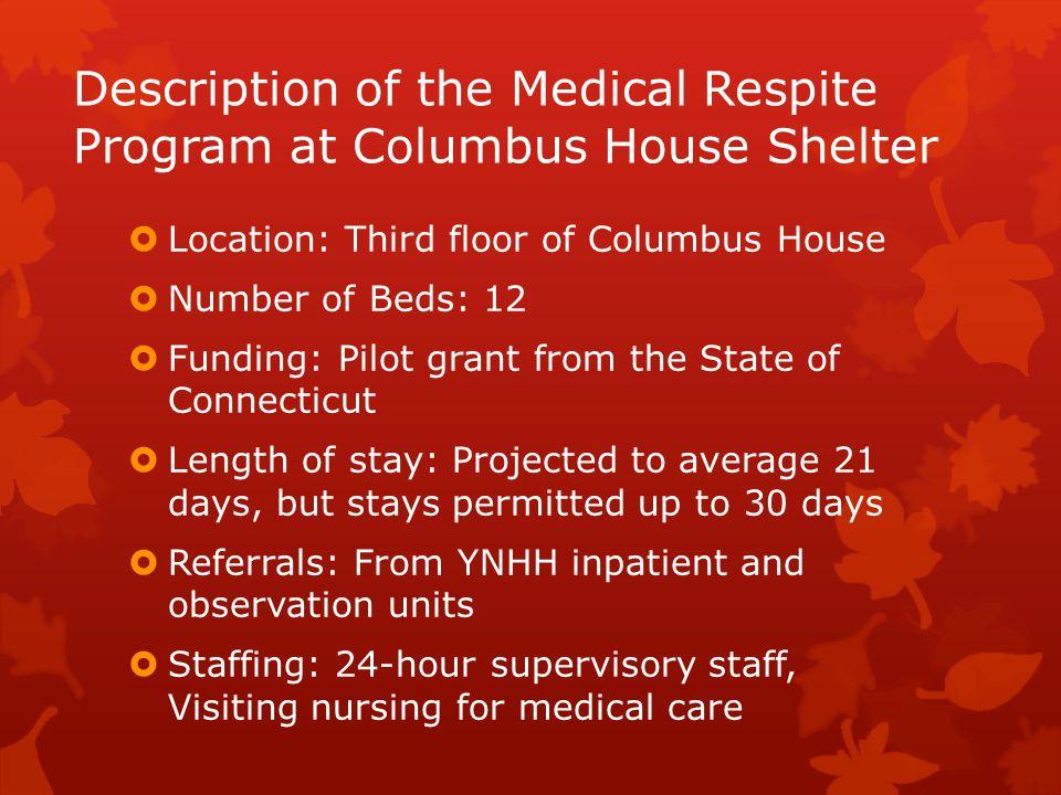 Description of the Medical Respite Program at Columbus House Shelter