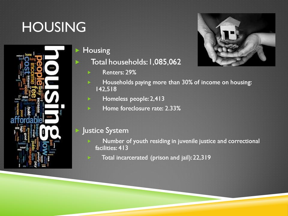 housing Housing Total households: 1,085,062 Justice System
