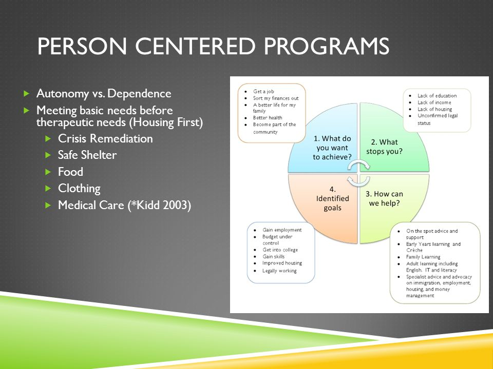 Person centered programs
