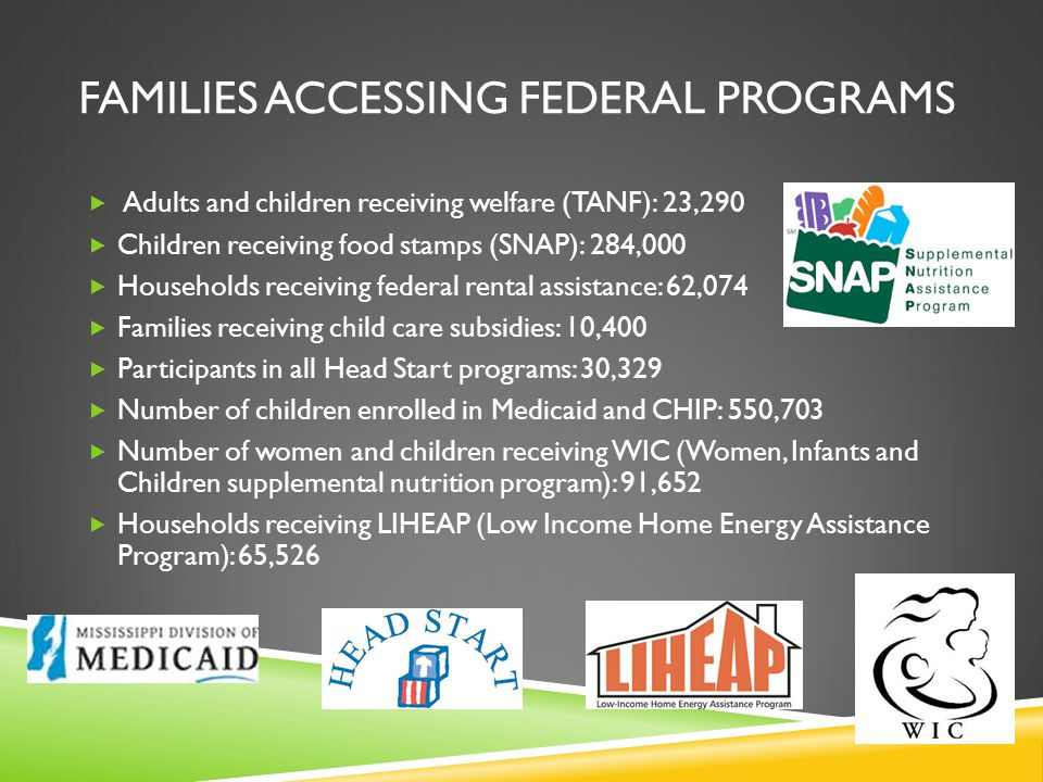 Families accessing federal programs
