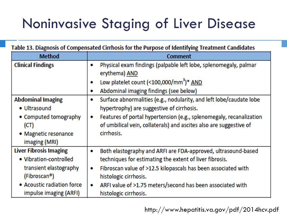 Noninvasive Staging of Liver Disease