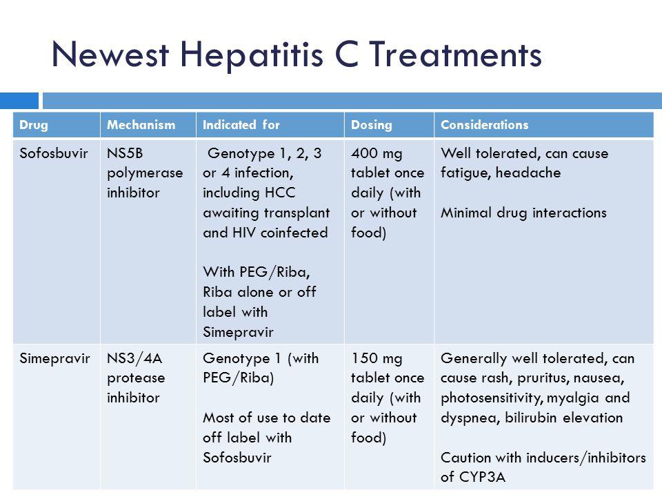 Newest Hepatitis C Treatments