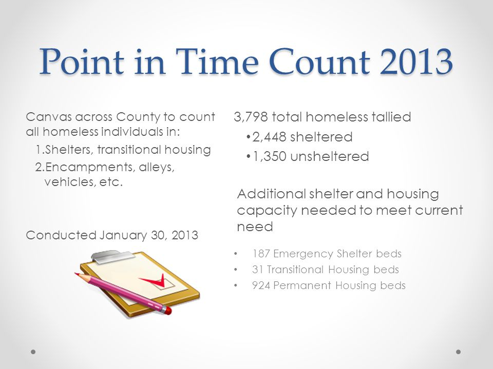 Point in Time Count 2013 3,798 total homeless tallied 2,448 sheltered