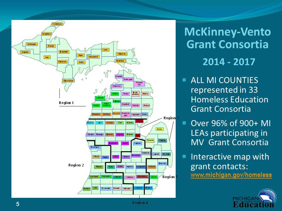 McKinney-Vento Grant Consortia