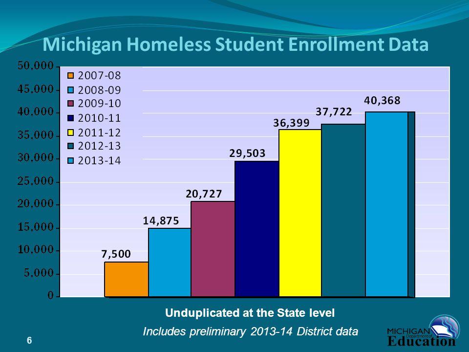 Michigan Homeless Student Enrollment Data