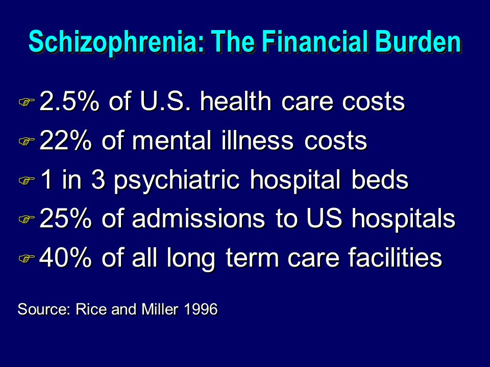 Schizophrenia: The Financial Burden