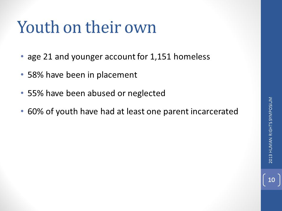 Youth on their own age 21 and younger account for 1,151 homeless