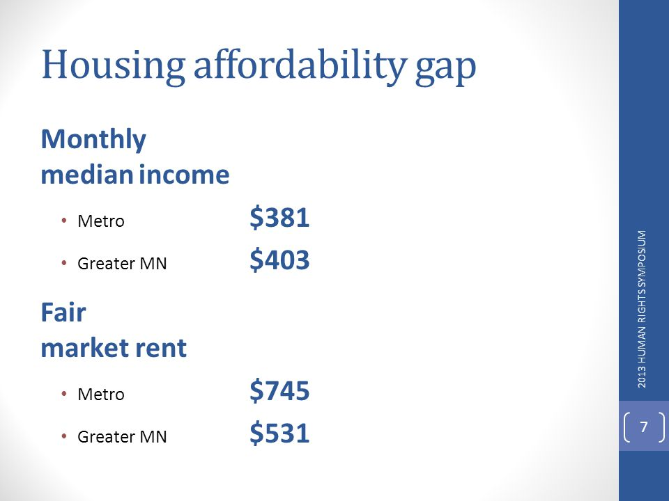 Housing affordability gap