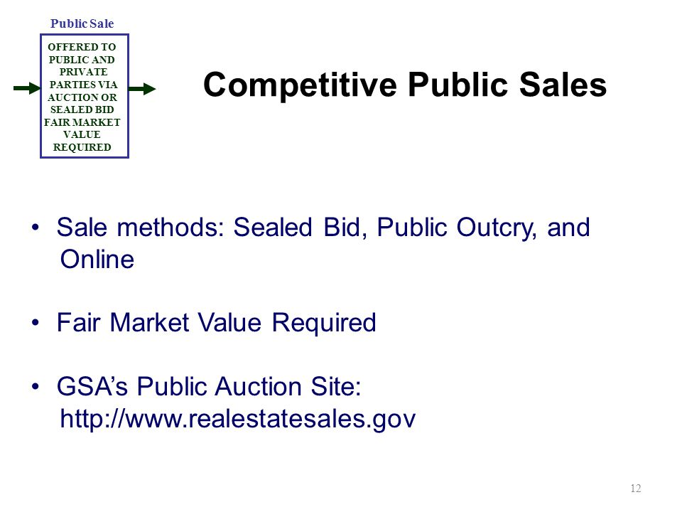 Competitive Public Sales