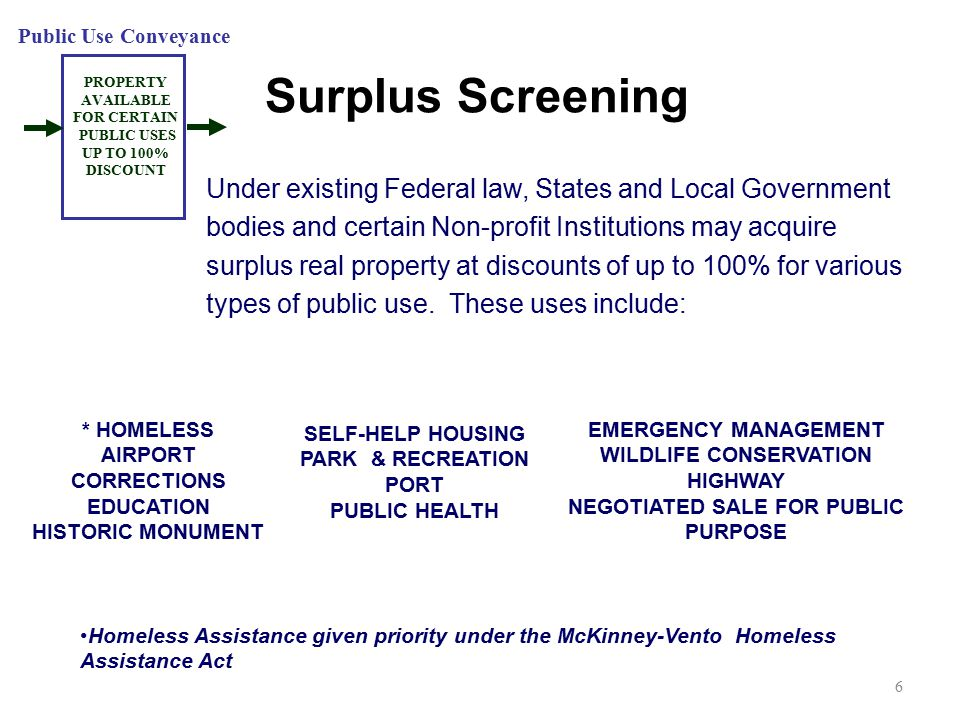 Public Use Conveyance Surplus Screening. PROPERTY AVAILABLE FOR CERTAIN PUBLIC USES UP TO 100% DISCOUNT.