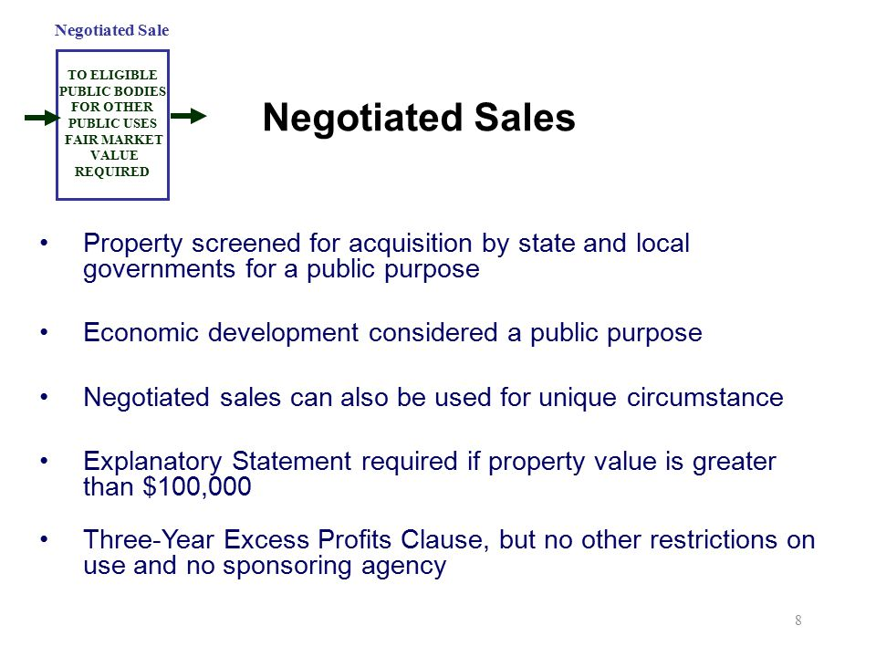 Negotiated Sale Negotiated Sales. TO ELIGIBLE PUBLIC BODIES FOR OTHER PUBLIC USES FAIR MARKET VALUE REQUIRED.