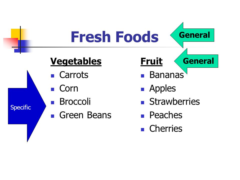 Fresh Foods Vegetables Carrots Corn Broccoli Green Beans Fruit Bananas