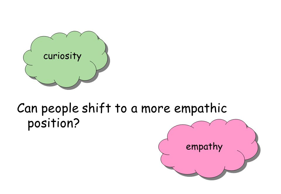 Can people shift to a more empathic position