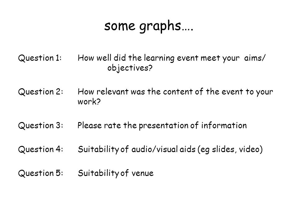 some graphs…. Question 1: How well did the learning event meet your aims/ objectives