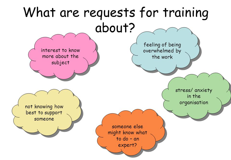 What are requests for training about