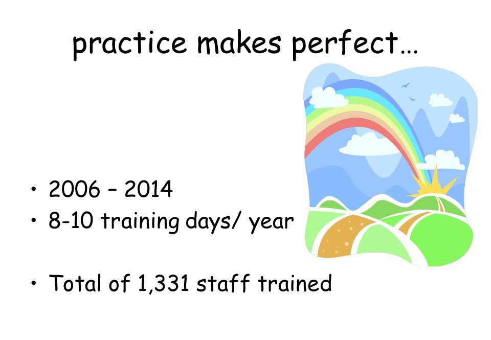 practice makes perfect…