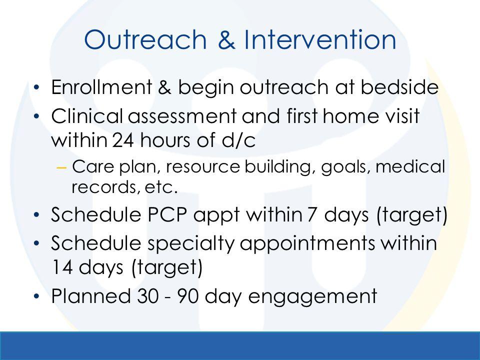 Outreach & Intervention