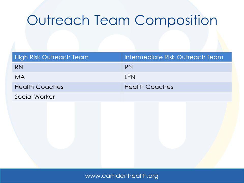 Outreach Team Composition